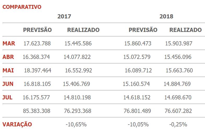 dados_curitiba