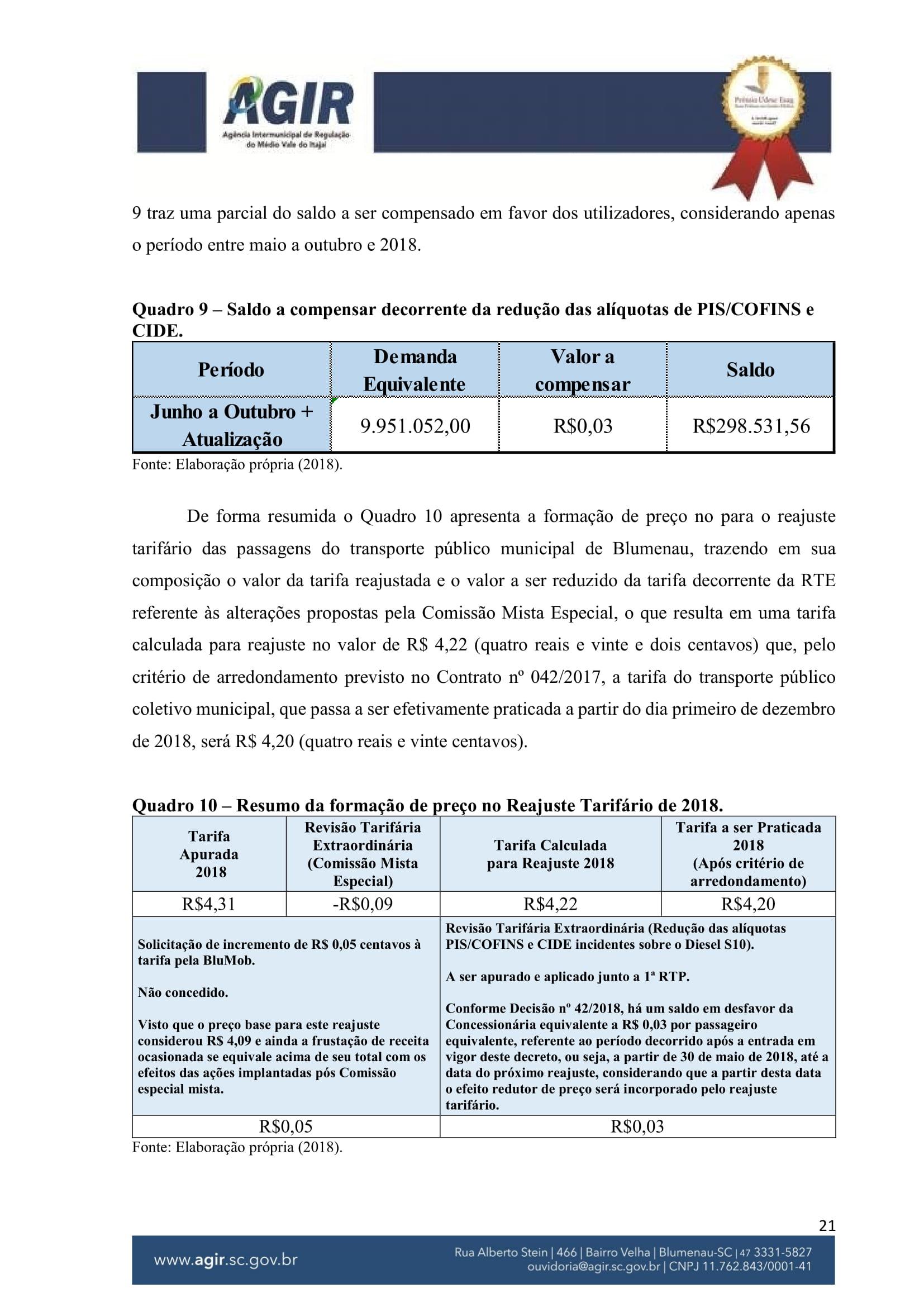 Parecer Administrativo nº 70-2018-21
