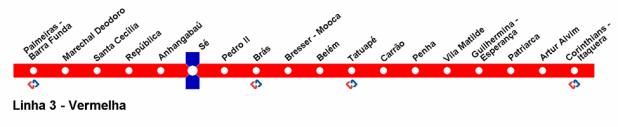 mapa_linha_3_vermelha