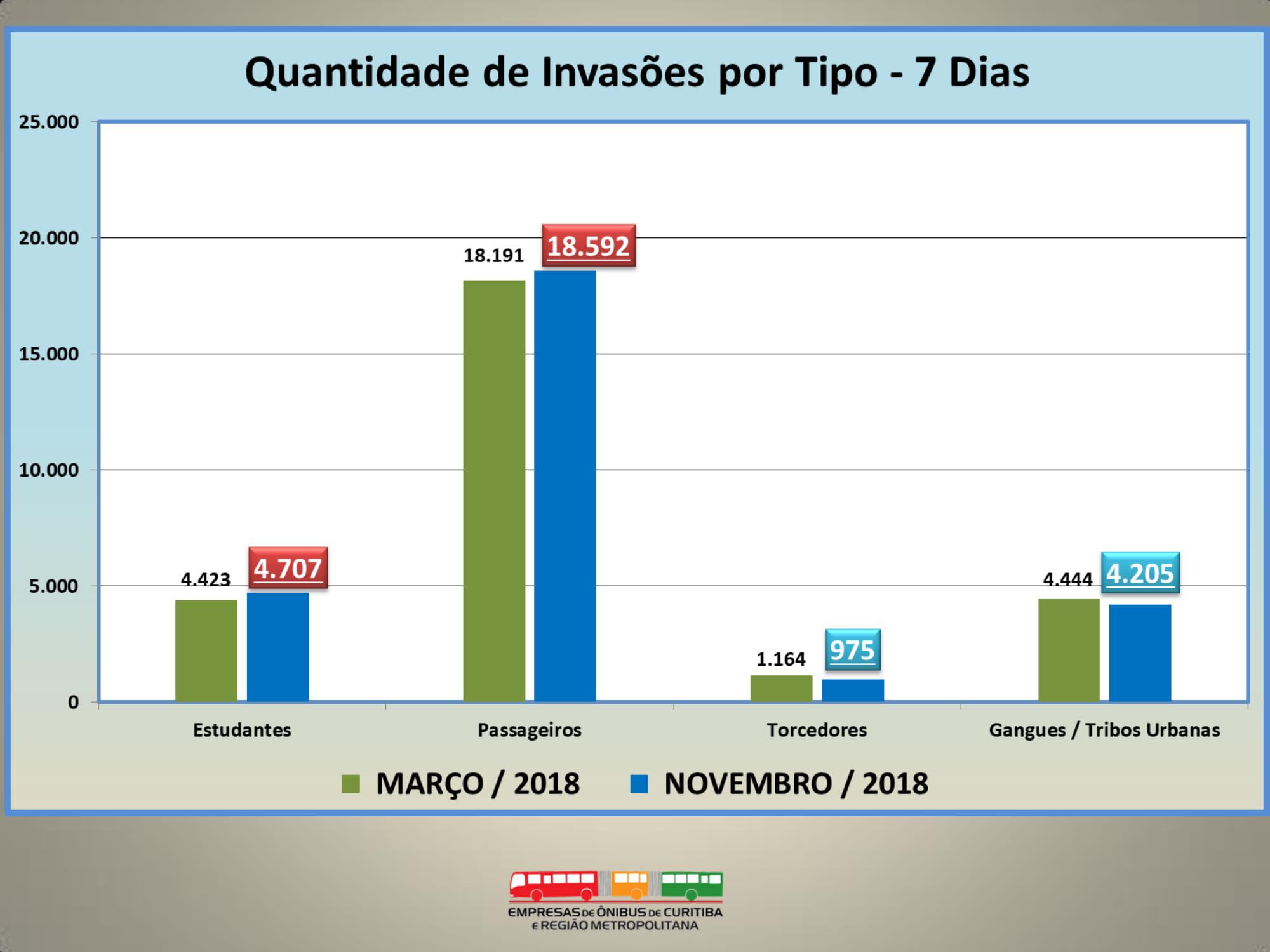 Pesquisa-Fura-Catraca-Novembro-2018-06