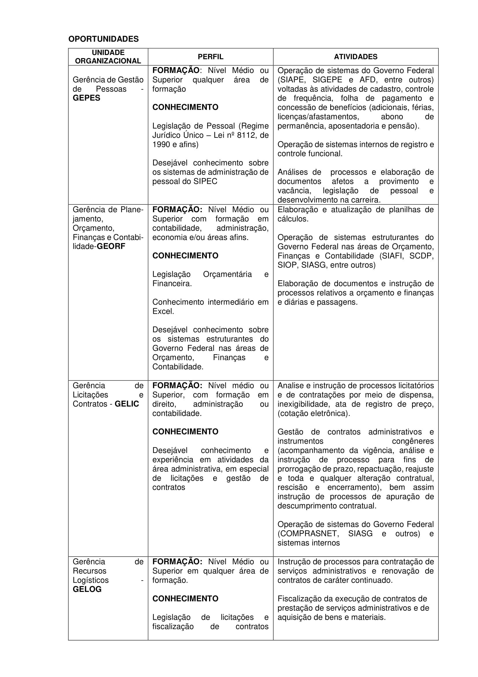 EDITAL_ANTT_PROCESSO_SELETIVO_MOVIMENTACAO_DE_SERVIDOR_07082019-3