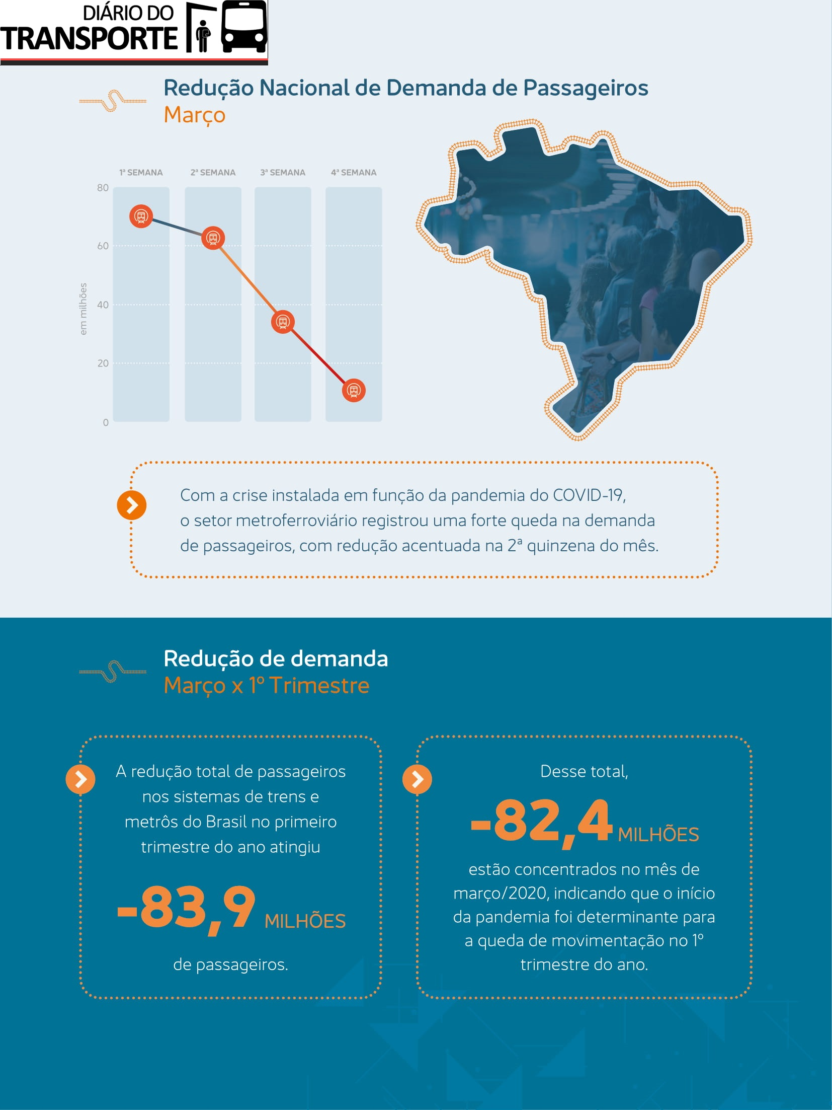 anptrilhos-balanco-1tri2020-4
