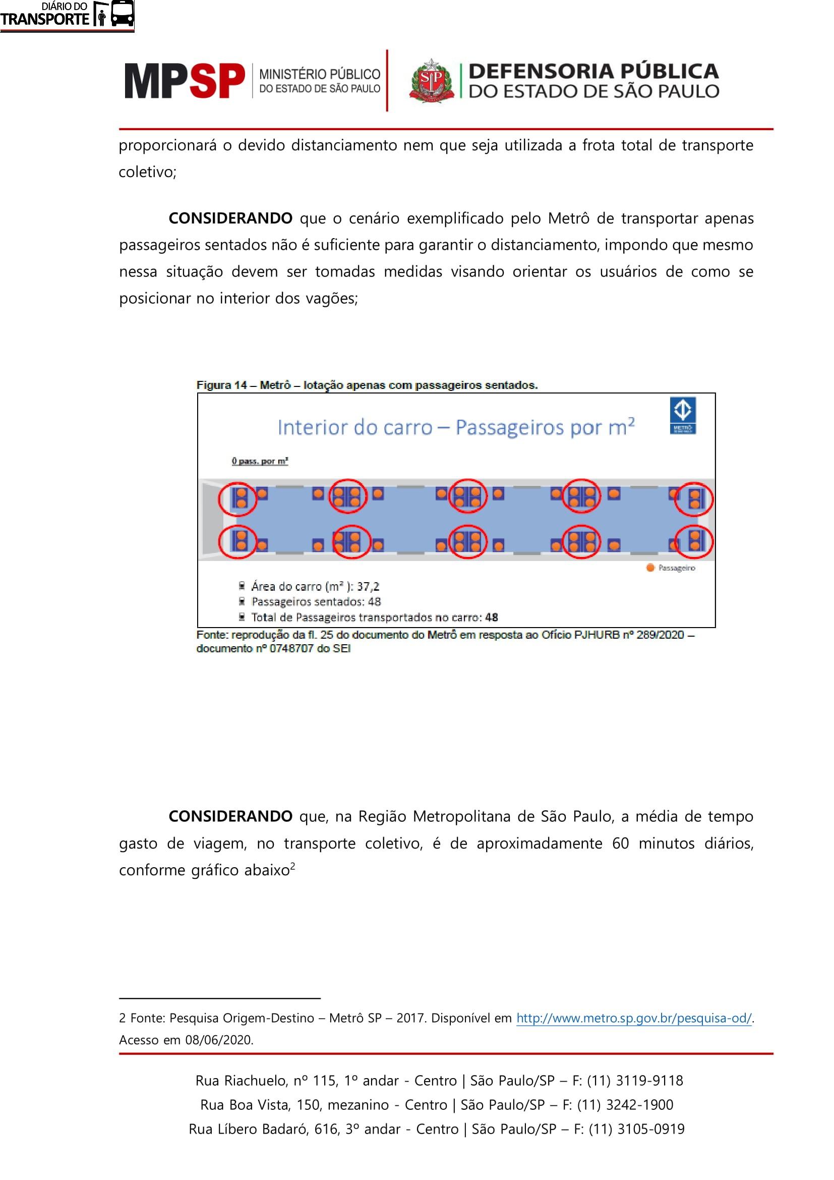 recomendação transporte_METRO-08