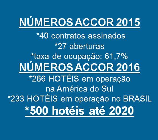 Accor_quadro