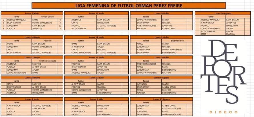 FutbolFemenino_calendario