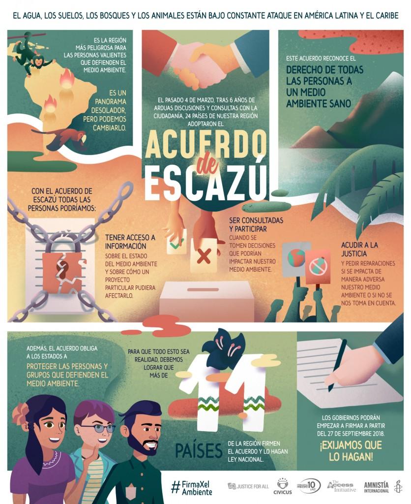 Infografía-AI-Escazu-español-836x1024