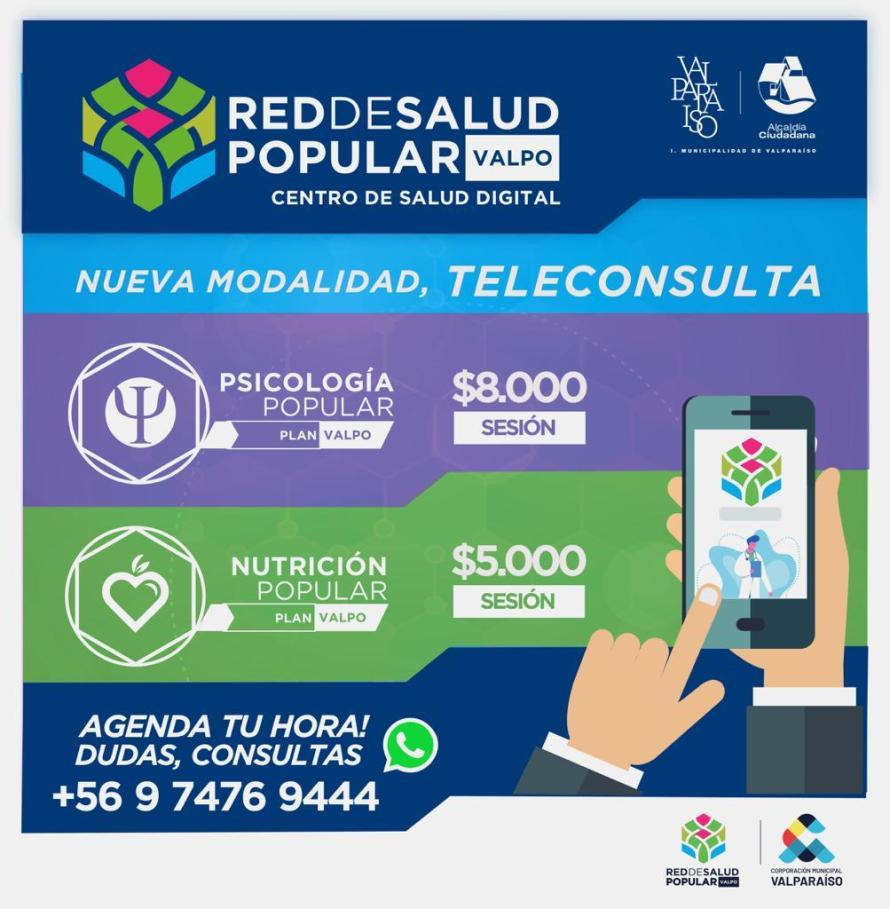 grafica_teleconsulta_salud