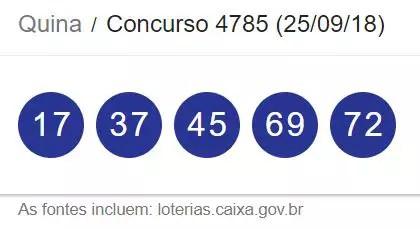 Resultado da Quina Concurso 4785 desta terça-feira (25)