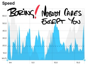 Very boring cycling things