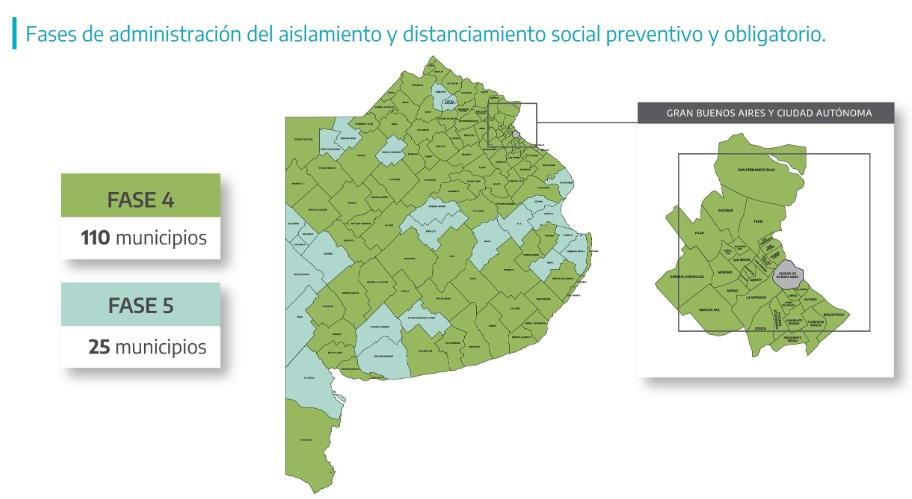 Provincia: restricción nocturna, límite para reuniones sociales y ¿vuelta de fase 3?
