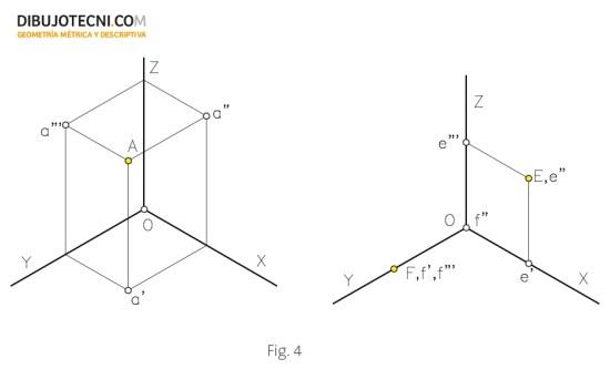 Resultado de imagen para proyecciones dibujo lineal