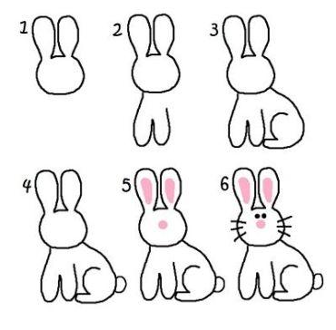 Imagen con Pasos para dibujar un conejo