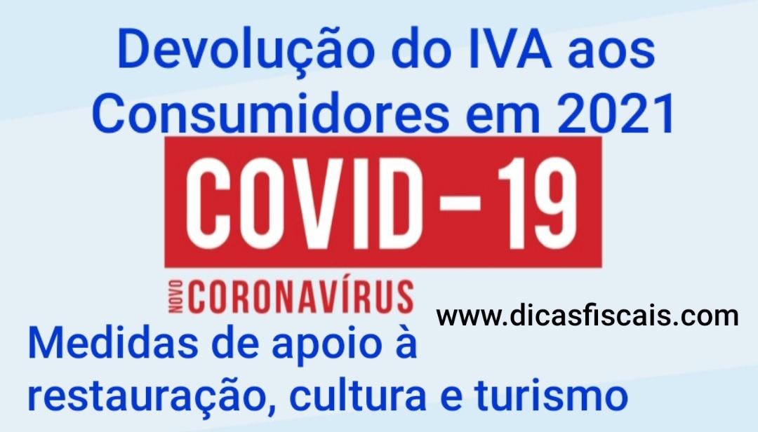 Devolução de IVA aos Consumidores em 2021, o IVAucher