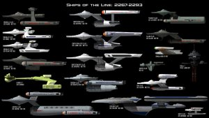 Cypher System Stats for Star Trek Starships