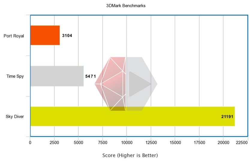 fx505dv review