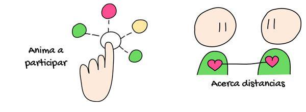 Participación activa en el aprendizaje y conexión emocional