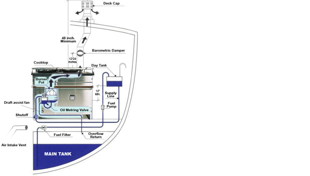 hot water heater wiring diagram gooseneck amazing examples trailer diagrams - dickinson marine |