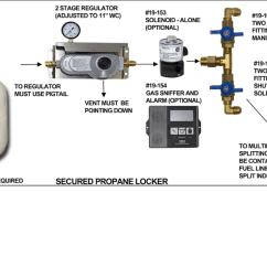 Rv Hot Water Heater Wiring Diagram Digital Speedometer Circuit For Motorcycle Diagrams - Dickinson Marine |