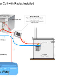 water coil with a hot water heater and radex [ 1340 x 760 Pixel ]