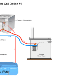 water coil with a hot water heater [ 1340 x 760 Pixel ]