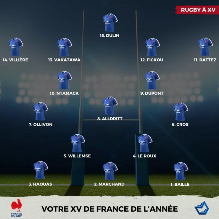 Votre XV de France de l'année 2020 - Dicodusport