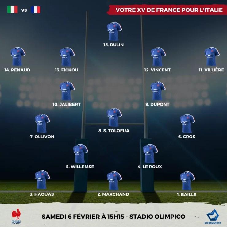 6 Nations 2021 - Votre XV de France pour affronter l'Italie