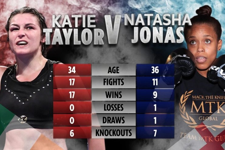 Katie Taylor vs Natasha Jonas, le bilan - Photo The Sun
