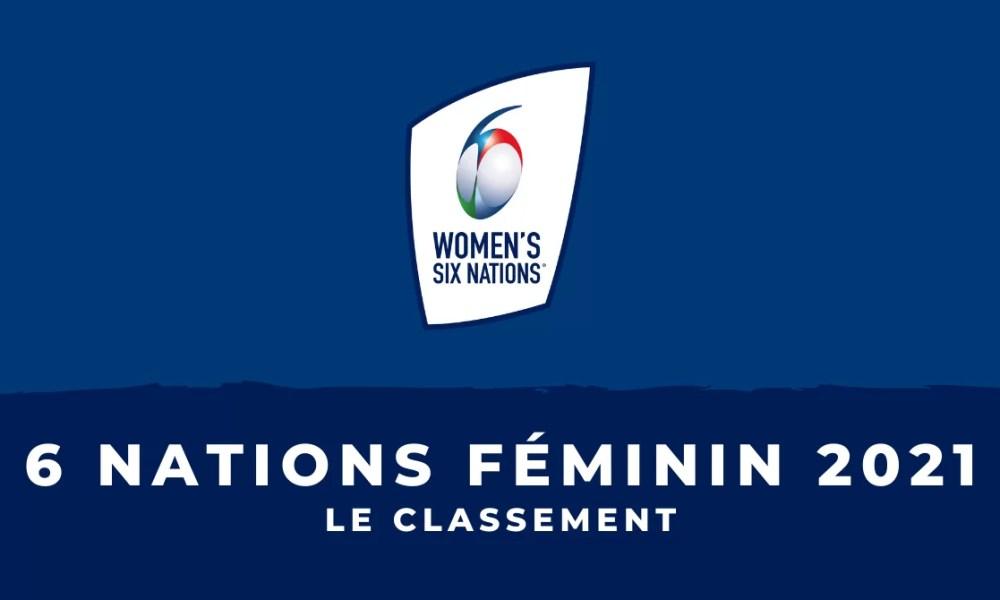 Tournoi des 6 Nations féminin 2021 - Le classement