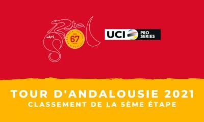 Tour d'Andalousie 2021 : le classement de la 5ème étape
