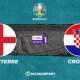 Pronostic Angleterre - Croatie, Euro 2020