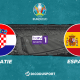 Pronostic Croatie - Espagne, Euro 2020