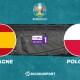 Pronostic Espagne - Pologne, Euro 2020