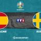 Pronostic Espagne - Suède, Euro 2020