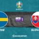 Pronostic Suède - Slovaquie, Euro 2020