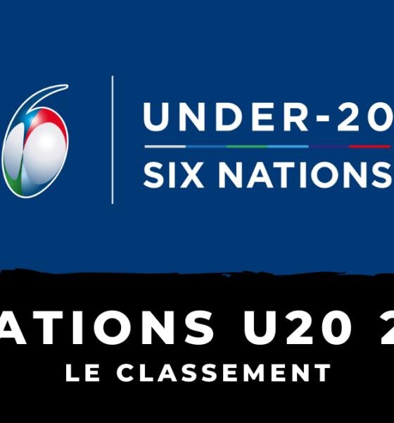 Tournoi des 6 Nations U20 2021 : le classement