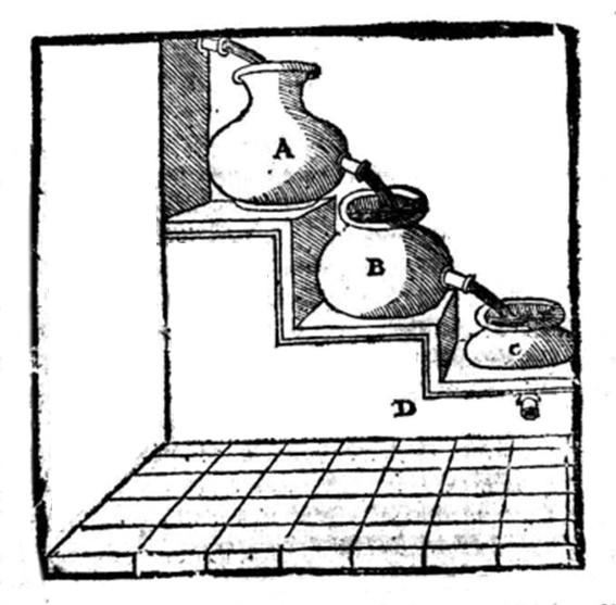 Colgadero en DICTER 2.0: Diccionario de la Ciencia y de la
