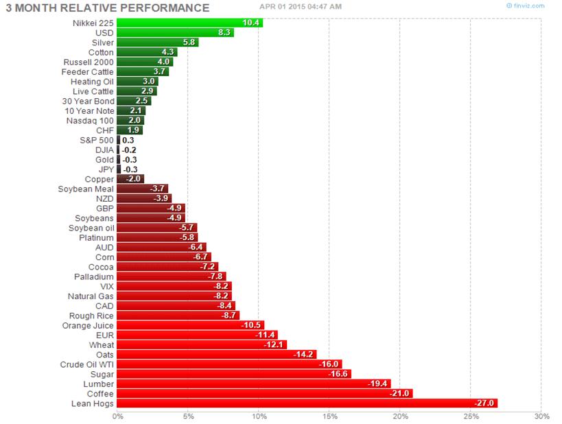 chart_1_01-04-2015