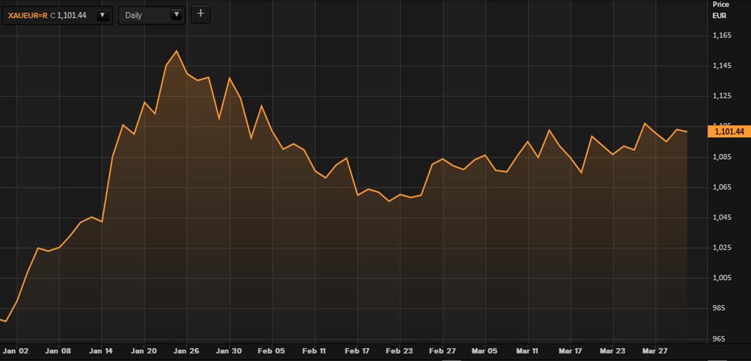 chart_3_01-04-2015