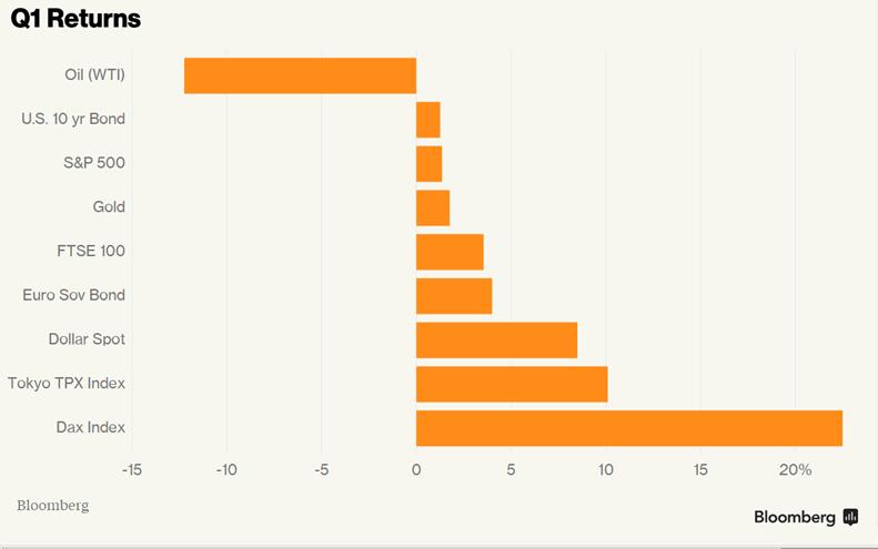 chart_5_01-04-2015