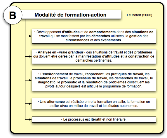formation-action11