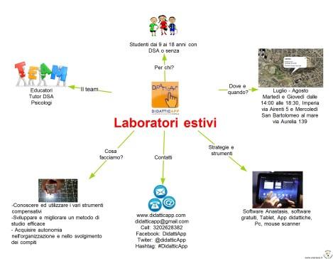 Laboratori estivi