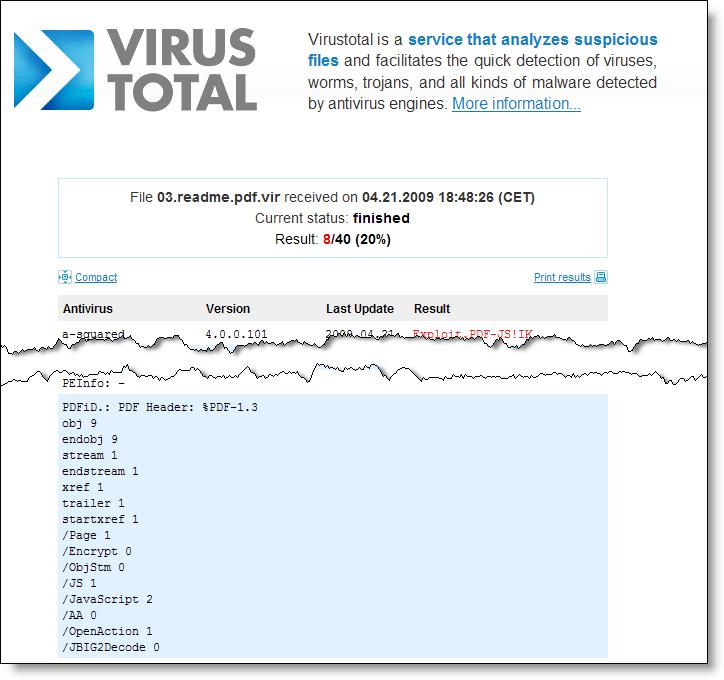 pdfid-virustotal