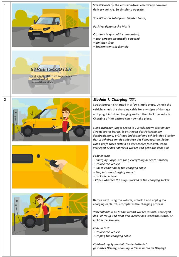 Illustration für Storyboard, Präsentation, Broschüre & Internetseite erstellen lassen storyboard