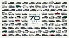Die Modellpalette anläßlich 70 Jahre Land Rover. Foto: Auto-Medienportal.Net/Land Rover