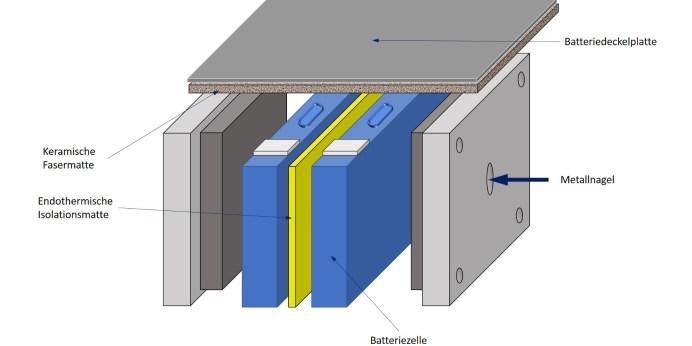 """3M hat zum Thema """"Batterie-Sicherheit"""" konkrete Lösungen. © 3M"""