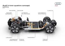 Skizze vom Audi H-Tron Quattro Concept. Foto: Auto-Medienportal.Net/Audi