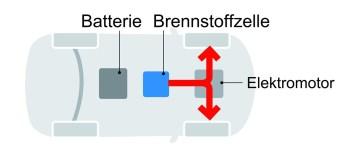 Im Normalbetrieb übernimmt die Brennstoffzelle die Stromversorgung. Foto: Auto-Medienportal.Net/Toyota