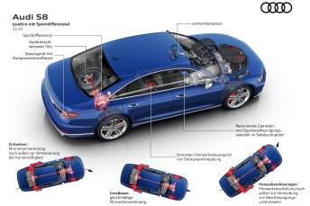Gegenwehr zum Untersteuern: Die Kraft geht so dosiert an die Räder, dass der S8 bei flotter Fahrt willig in die Kurve lenkt. © Audi