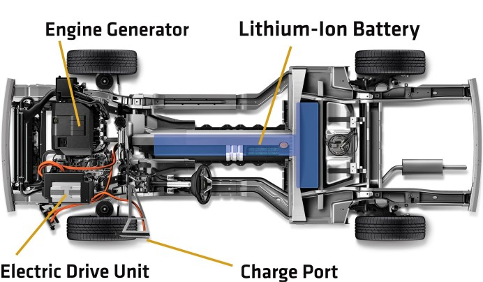 Motoren, Generator und Antrieb waren im Vorderwagen konzentriert. @ Opel