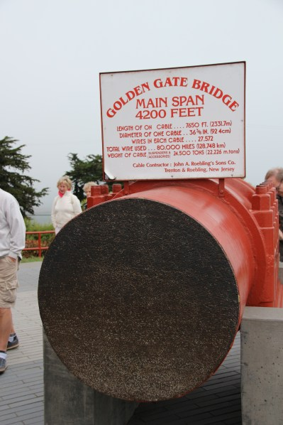 Die Kabel der Golden Gate Bridge